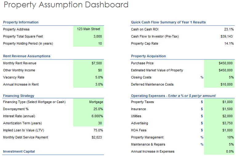 Property Assumption Dashboard